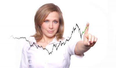 Chartanalyse