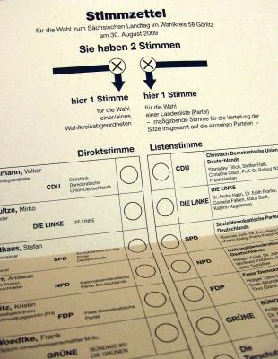 Wahl 2009, Stimmzettel