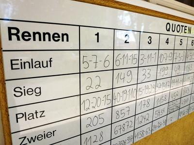 Quotentafel Rennbahn Iffezheim