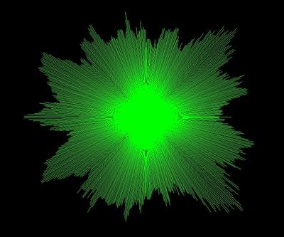 Impression-Grüner Stern